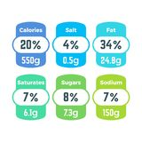Υγιείς ετικέτες διατροφής συσκευασίας τροφίμων με το διανυσματικό σύνολο πληροφοριών θερμίδων και γραμμαρίων διανυσματική απεικόνιση