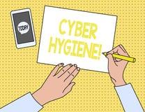 Υγιεινή Cyber κειμένων γραψίματος λέξης Επιχειρησιακή έννοια για μέτρα που οι χρήστες υπολογιστών λαμβάνουν για να βελτιώσουν την απεικόνιση αποθεμάτων