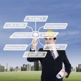 Υπεύθυνος για την ανάπτυξη με το διάγραμμα αξίας περιουσιακού στοιχείου Στοκ Εικόνα