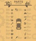 Υπηρεσία αυτοκινήτων, επισκευή Infographics ελεύθερη απεικόνιση δικαιώματος