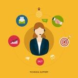 Υπηρεσία τεχνικής υποστήριξης πελατών απεικόνιση αποθεμάτων