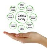 Υπηρεσίες για το παιδί και την οικογένεια στοκ φωτογραφίες