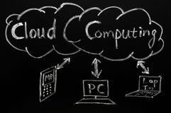 υπολογισμός σύννεφων στοκ φωτογραφία με δικαίωμα ελεύθερης χρήσης
