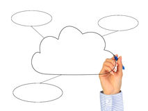 Υπολογισμός σύννεφων. στοκ φωτογραφίες με δικαίωμα ελεύθερης χρήσης