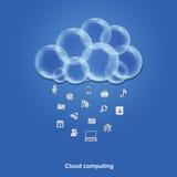 Υπολογισμός σύννεφων Στοκ εικόνα με δικαίωμα ελεύθερης χρήσης