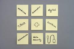 Υπομνήματα με τους ιατρικούς όρους και τους ορισμούς Στοκ φωτογραφία με δικαίωμα ελεύθερης χρήσης