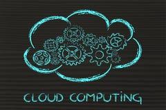 Υπολογισμός σύννεφων, αστείες συσκευές και σχέδιο σύννεφων Στοκ Εικόνα