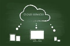 Υπολογισμός σύννεφων γραφικός Στοκ Εικόνα