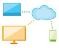 Υπολογισμός σύννεφων ελεύθερη απεικόνιση δικαιώματος