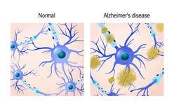Υπόβαθρο νευρώνων διανυσματική απεικόνιση