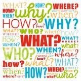 Υπόβαθρο σύννεφων λέξης ερωτήσεων απεικόνιση αποθεμάτων