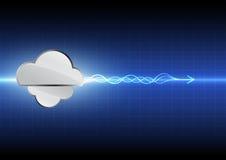 Υπόβαθρο τεχνολογίας υπολογισμού σύννεφων Στοκ εικόνα με δικαίωμα ελεύθερης χρήσης