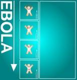 Υπόδειξη ως προς το χρόνο Ebola & copyspace Στοκ φωτογραφία με δικαίωμα ελεύθερης χρήσης