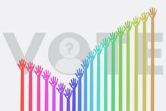 υψηλή ψηφοφορία διάλυσης ποντικιών εικόνας αξιολόγησης έννοιας βελών Στοκ εικόνα με δικαίωμα ελεύθερης χρήσης