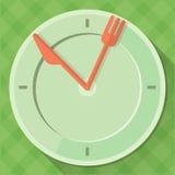 φάτε το χρόνο απεικόνιση αποθεμάτων