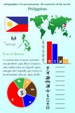 Φιλιππίνες Infographics για την παρουσίαση Όλες οι χώρες του κόσμου απεικόνιση αποθεμάτων