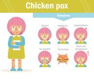 Φλυκταινώδης νόσος κοτόπουλου διάνυσμα cartoon διανυσματική απεικόνιση