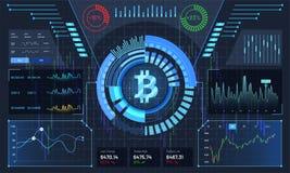 Φουτουριστική τεχνολογία, πλατφόρμα ανταλλαγής Cryptocurrency, Head-Up απεικόνιση αποθεμάτων