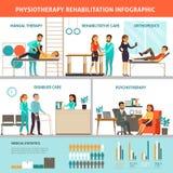 Φυσιοθεραπεία και αποκατάσταση Infographic απεικόνιση αποθεμάτων