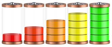 Φόρτιση μπαταριών Μπαταριών δαπανών δείκτες που απομονώνονται ισόπεδοι στο λευκό τρισδιάστατη απεικόνιση Στοκ εικόνα με δικαίωμα ελεύθερης χρήσης