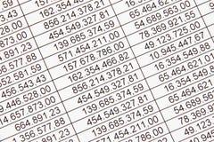 φύλλο αριθμών ισορροπίας Στοκ εικόνα με δικαίωμα ελεύθερης χρήσης