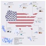 Χάρτης σημείων και σημαιών του σχεδίου της Αμερικής Infographic ελεύθερη απεικόνιση δικαιώματος