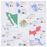 Χάρτης σημείων και σημαιών του σχεδίου του Μεξικού Infographic ελεύθερη απεικόνιση δικαιώματος