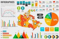 Χάρτης του Καναδά με τα στοιχεία Infographics Σχεδιαγράμματα Infographics διάνυσμα διανυσματική απεικόνιση