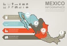 Χάρτης του Μεξικού με τα στοιχεία Infographic Σχεδιαγράμματα Infographics διάνυσμα ελεύθερη απεικόνιση δικαιώματος
