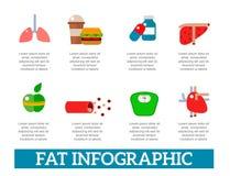 Χάστε το βάρος με τα infographic στοιχεία και η επίπεδη διανυσματική απεικόνιση έννοιας υγειονομικής περίθαλψης Στοκ Εικόνες