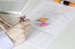 Χέρια κοριτσιών που κάνουν τους υπολογισμούς Στοκ Εικόνες
