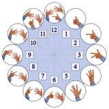 Χέρια που λογαριάζουν τους αριθμούς ρολογιού Στοκ Εικόνες