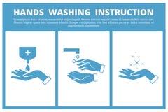 Χέρια που πλένουν την ιατρική οδηγία ελεύθερη απεικόνιση δικαιώματος