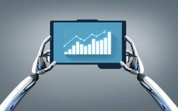 Χέρια ρομπότ με το διάγραμμα στην οθόνη PC ταμπλετών Στοκ Φωτογραφίες