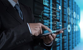 Χέρι επιχειρηματιών που χρησιμοποιεί τον υπολογιστή ταμπλετών και το δωμάτιο κεντρικών υπολογιστών