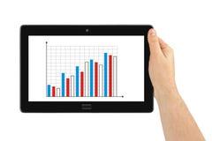 Χέρι με το PC touchpad και το επιχειρησιακό διάγραμμα Στοκ Εικόνα
