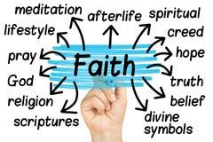 Χέρι που δίνει έμφαση στις ετικέττες ετικεττών πίστης που απομονώνονται στοκ εικόνα