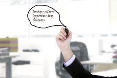Χέρι που γράφει στο διάστημα αντιγράφων στο εικονικές whiteboard/την οθόνη στοκ εικόνες