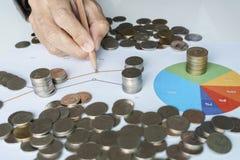 Χέρι που δείχνει τα νομίσματα διαγραμμάτων και χρημάτων Στοκ Εικόνες