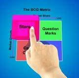 Χέρι που δείχνει το αστέρι του διαγράμματος & x28 μητρών BCG Μάρκετινγκ concept& x29  Στοκ φωτογραφία με δικαίωμα ελεύθερης χρήσης