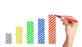Χέρι που επισύρει την προσοχή την οικονομική γραφική παράσταση με τους ζωηρόχρωμους δείκτες στο λευκό Στοκ Εικόνες