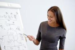 Χαμογελώντας επιχειρηματίας στην παρουσίαση στην αρχή στοκ εικόνες