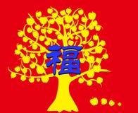 Χαρακτήρας Fu, τυχερός χαρακτήρας διανυσματική απεικόνιση