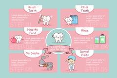 Χαριτωμένα δόντια υγείας ελεύθερη απεικόνιση δικαιώματος
