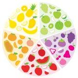 Χαριτωμένο διάνυσμα σχεδίου εικονιδίων κινούμενων σχεδίων χρώματος κύκλων φρούτων διανυσματική απεικόνιση