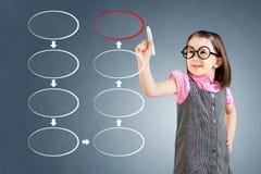 Χαριτωμένο μικρό κορίτσι που φορά το επιχειρησιακό φόρεμα και που σύρει το κενό οκτώ φάσεων διάγραμμα ροής στρατηγικής πρόσκληση  Στοκ Εικόνα