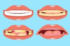 Χαριτωμένο στόμα κινούμενων σχεδίων ελεύθερη απεικόνιση δικαιώματος