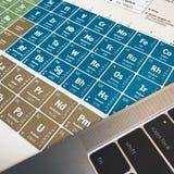Χημεία εκμάθησης στοκ εικόνες