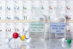 Χημικές ουσίες οξέος και βάσεων Στοκ φωτογραφία με δικαίωμα ελεύθερης χρήσης