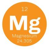 Χημικό στοιχείο μαγνήσιου Απεικόνιση αποθεμάτων